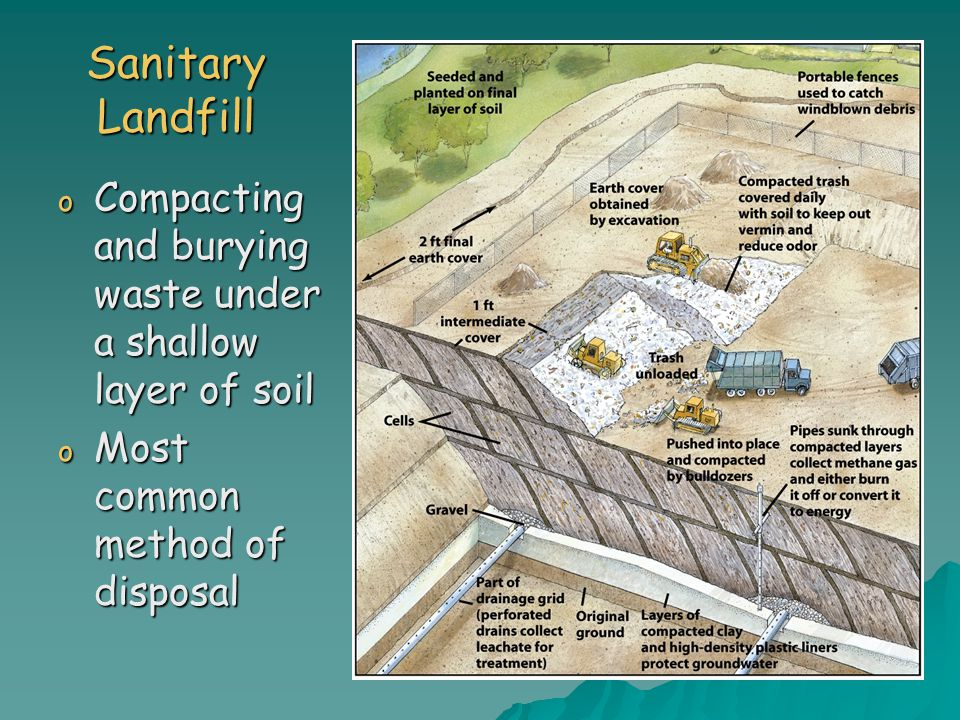 Sanitary Landfill Compacting and burying waste under a shallow layer of soil.