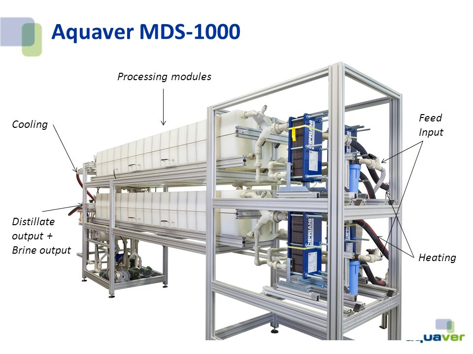 Aquaver MDS-1000 Processing modules Feed Cooling Input Distillate