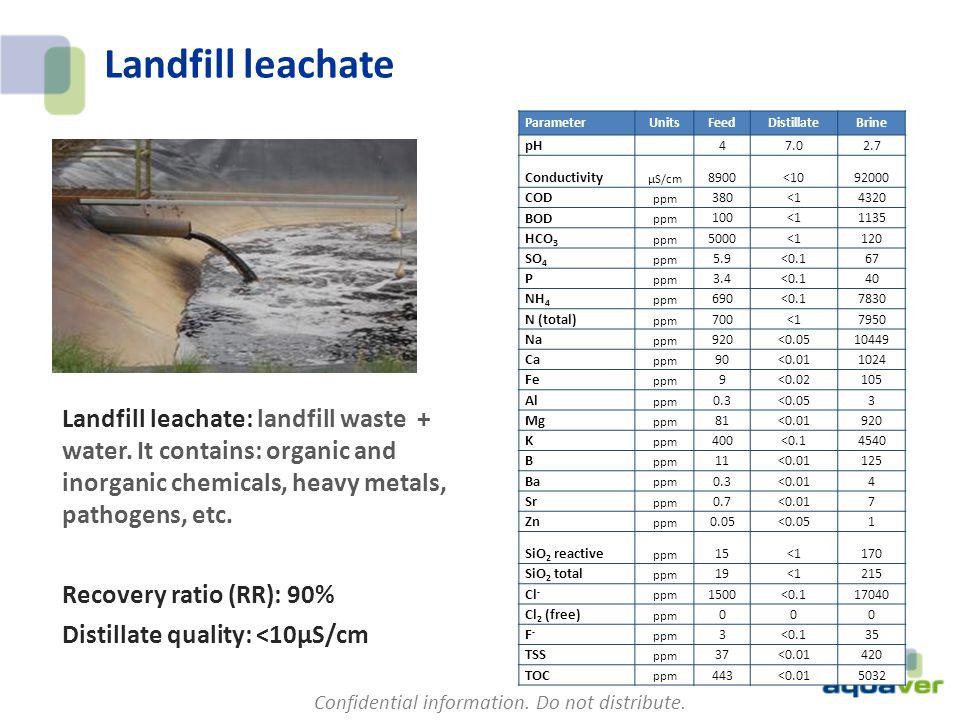 Landfill leachate Parameter. Units. Feed. Distillate. Brine. pH. 4. 7.0. 2.7. Conductivity.