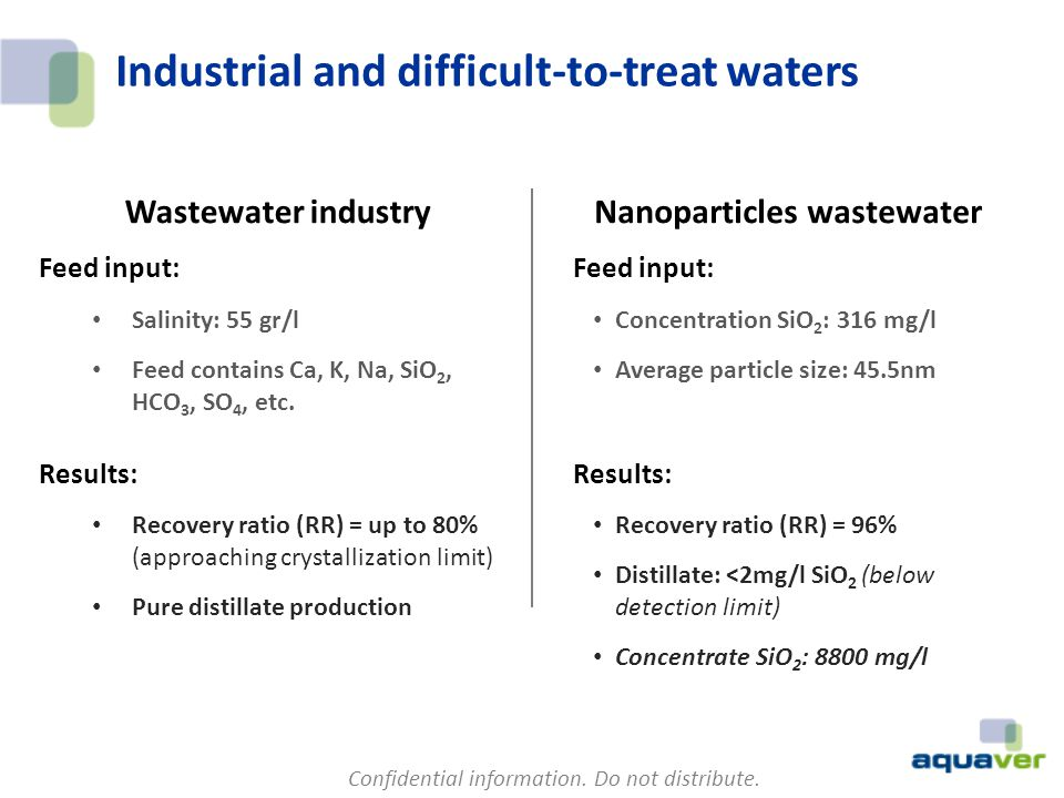 Nanoparticles wastewater