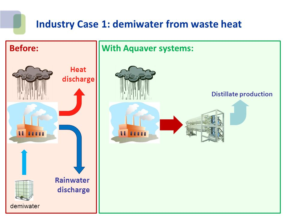 Industry Case 1: demiwater from waste heat