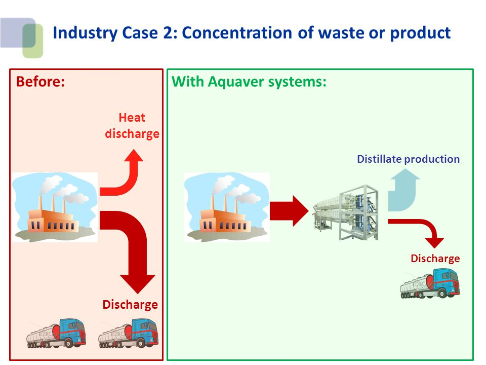 Industry Case 2: Concentration of waste or product