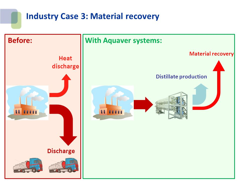 Industry Case 3: Material recovery