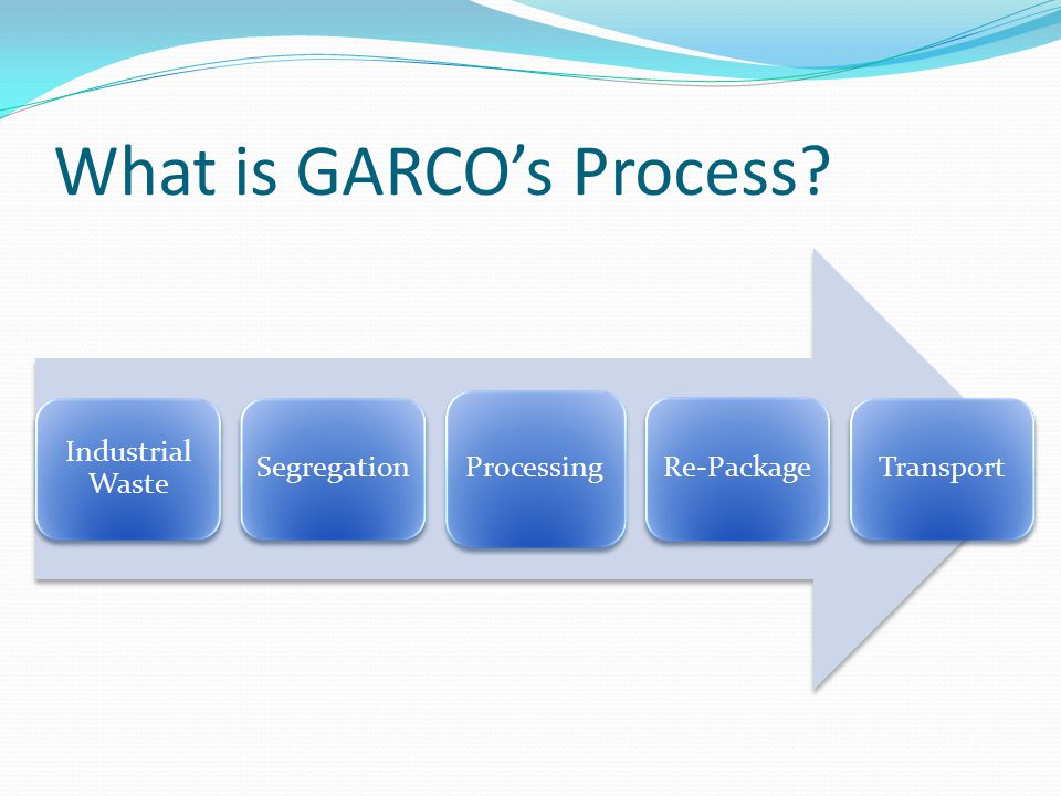 What is GARCO's Process