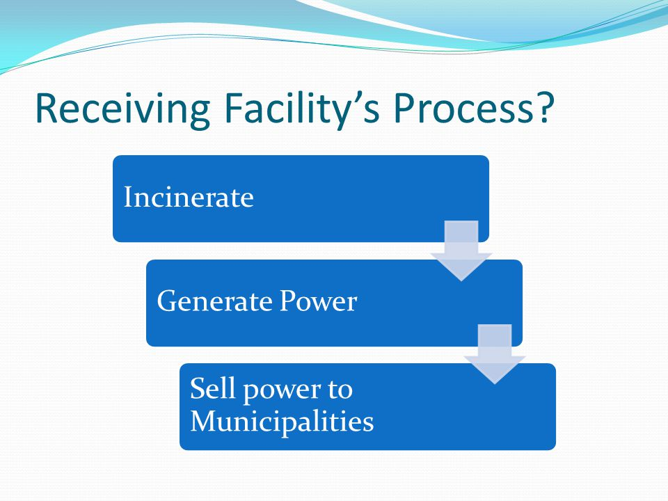 Receiving Facility's Process