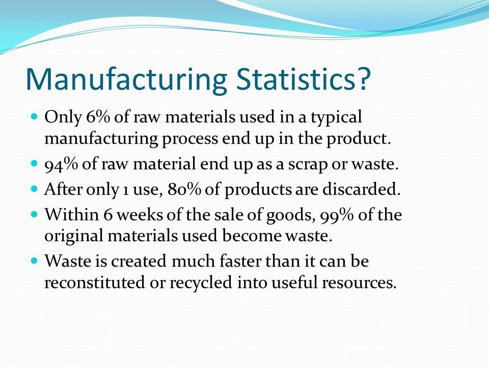 Manufacturing Statistics