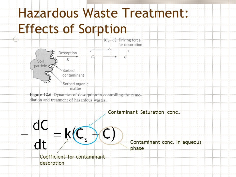 Hazardous Waste Treatment: Effects of Sorption