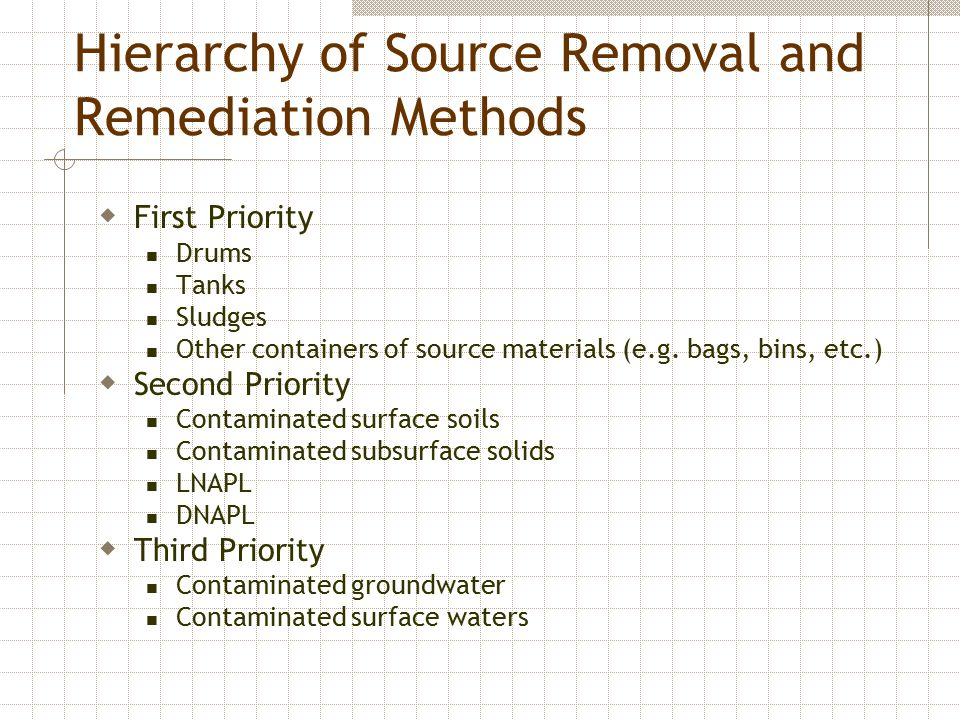 Hierarchy of Source Removal and Remediation Methods