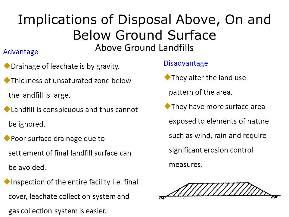 Implications of Disposal Above, On and Below Ground Surface