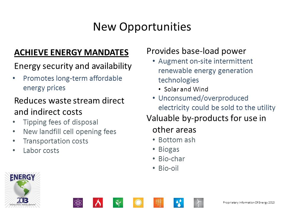 New Opportunities ACHIEVE ENERGY MANDATES Provides base-load power