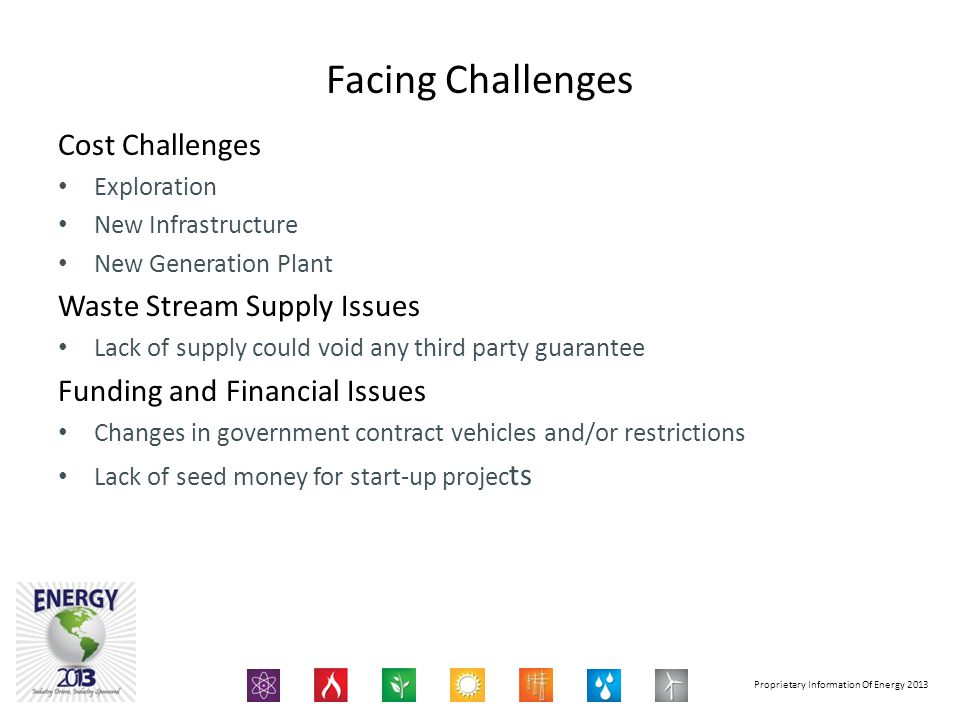 Facing Challenges Cost Challenges Waste Stream Supply Issues