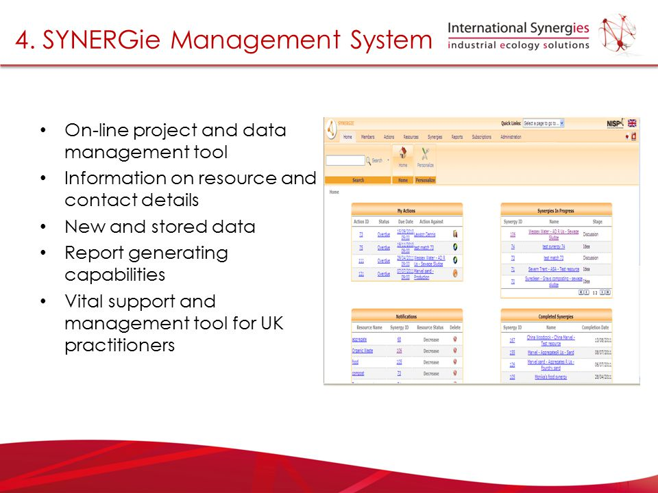 4. SYNERGie Management System