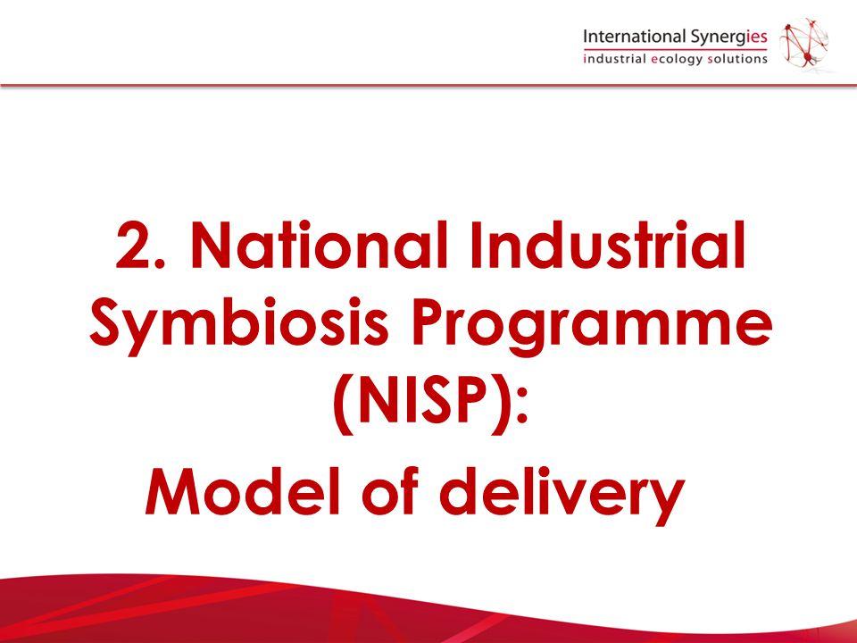 2. National Industrial Symbiosis Programme (NISP):