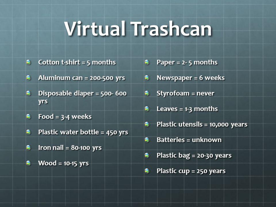 Virtual Trashcan Cotton t-shirt = 5 months Aluminum can = 200-500 yrs