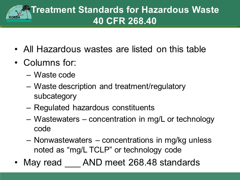 Treatment Standards for Hazardous Waste 40 CFR 268.40