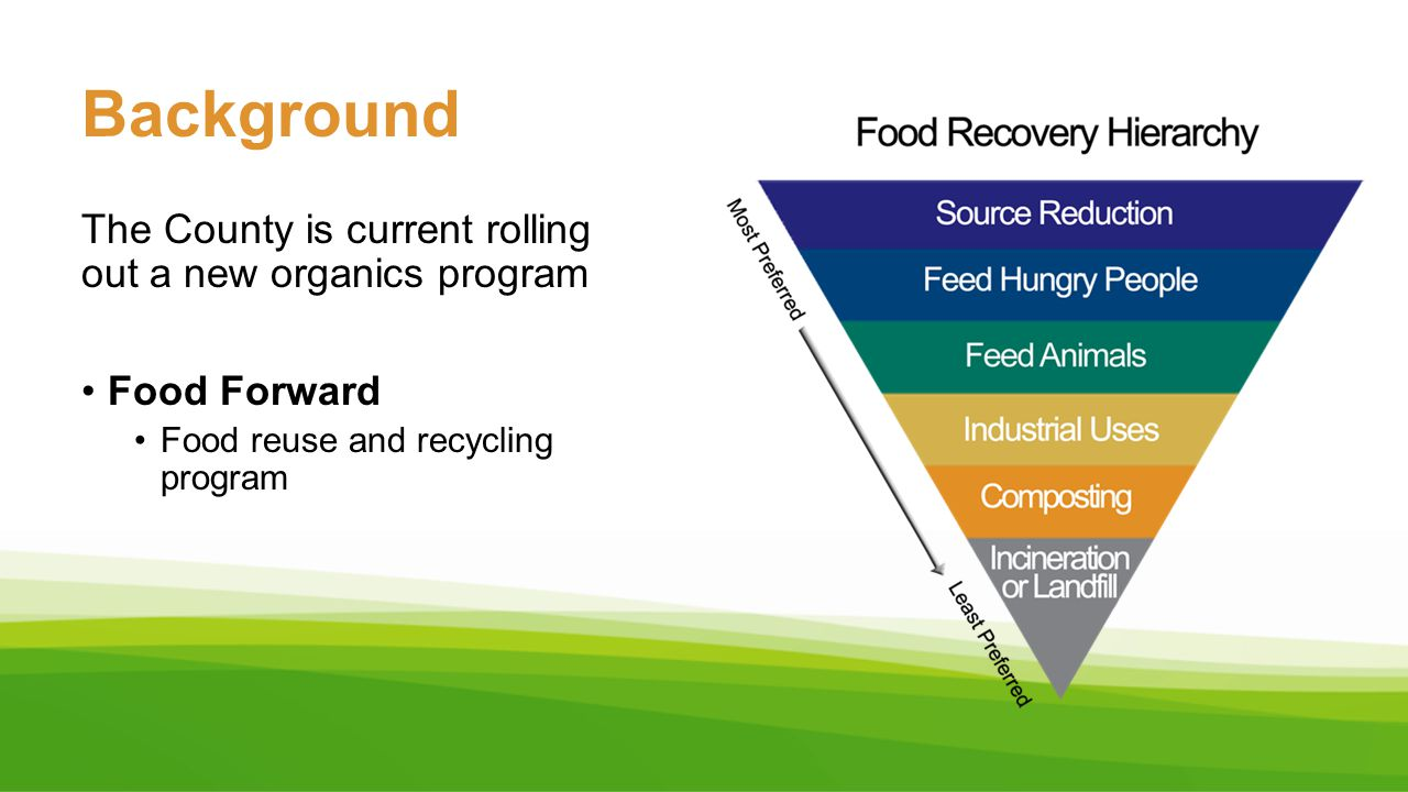 Background The County is current rolling out a new organics program