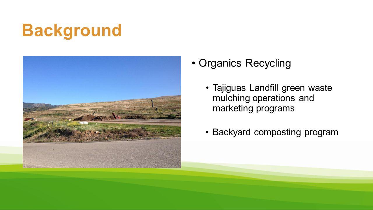 Background Organics Recycling