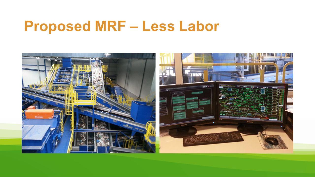 Proposed MRF – Less Labor