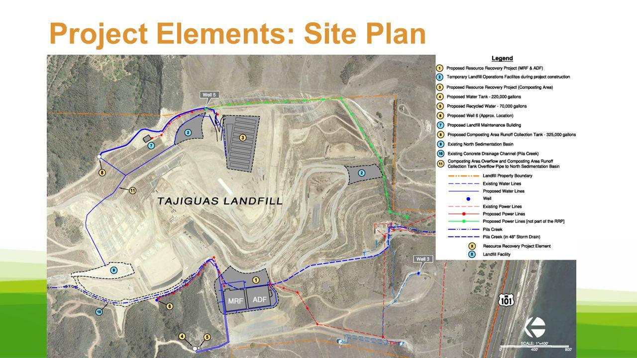 Project Elements: Site Plan