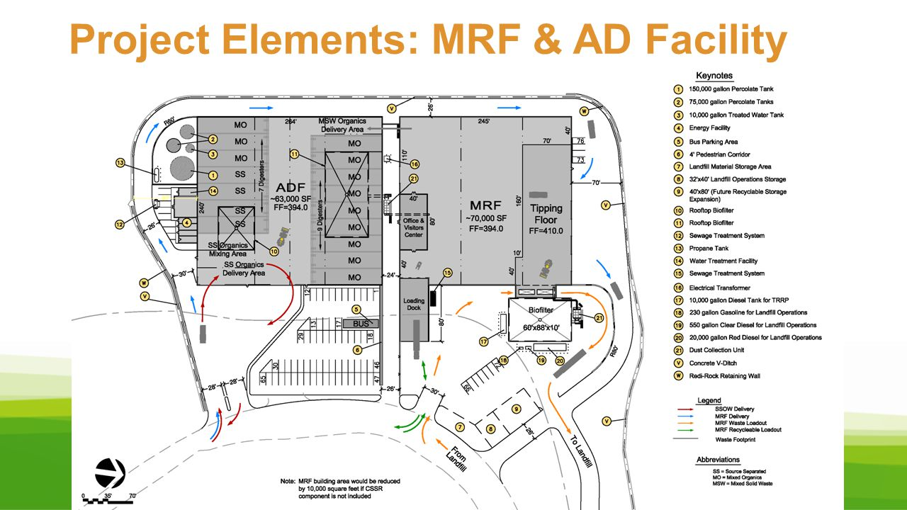 Project Elements: MRF & AD Facility