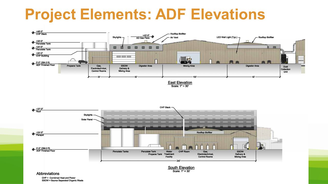 Project Elements: ADF Elevations