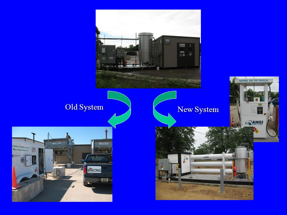 Old System New System
