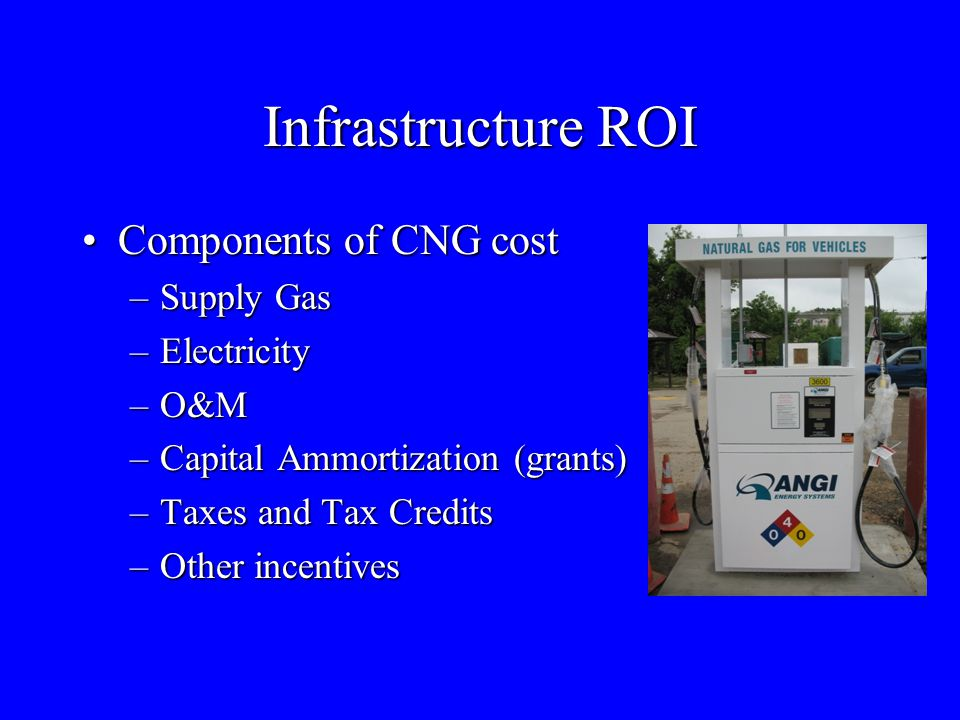 Infrastructure ROI Components of CNG cost Supply Gas Electricity O&M
