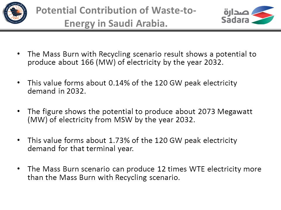 Potential Contribution of Waste-to-Energy in Saudi Arabia.