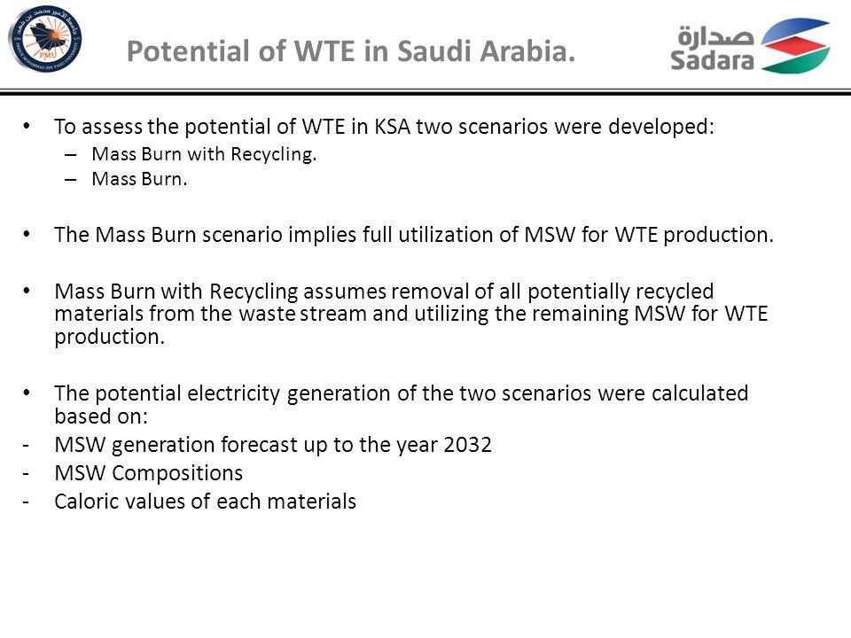 Potential of WTE in Saudi Arabia.