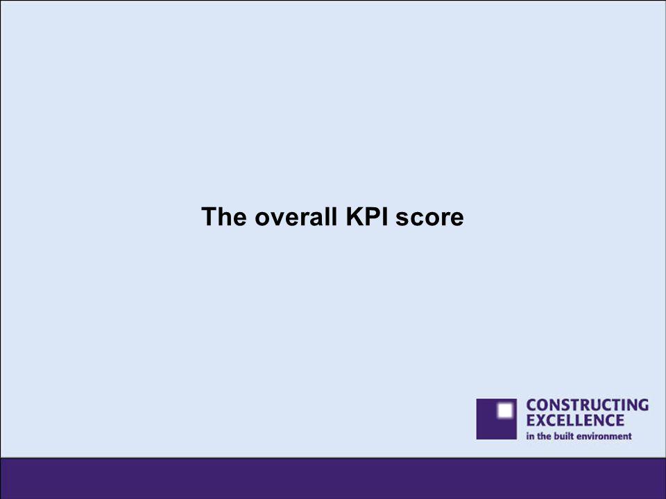 The overall KPI score