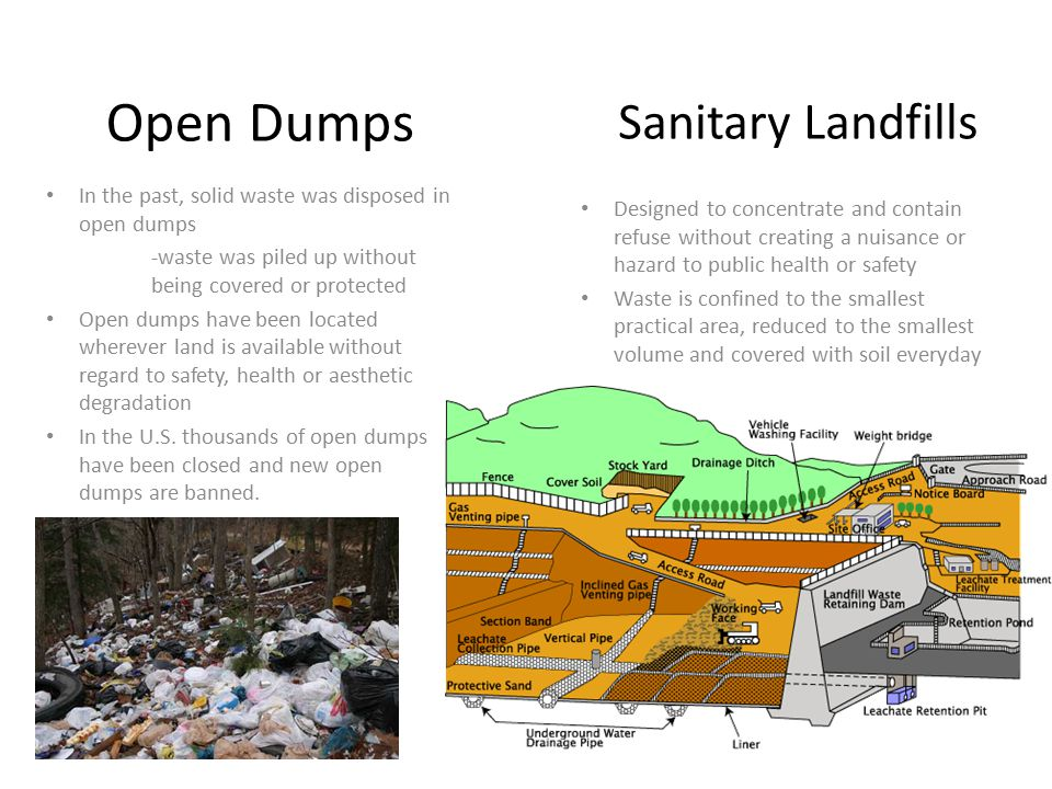 Open Dumps Sanitary Landfills