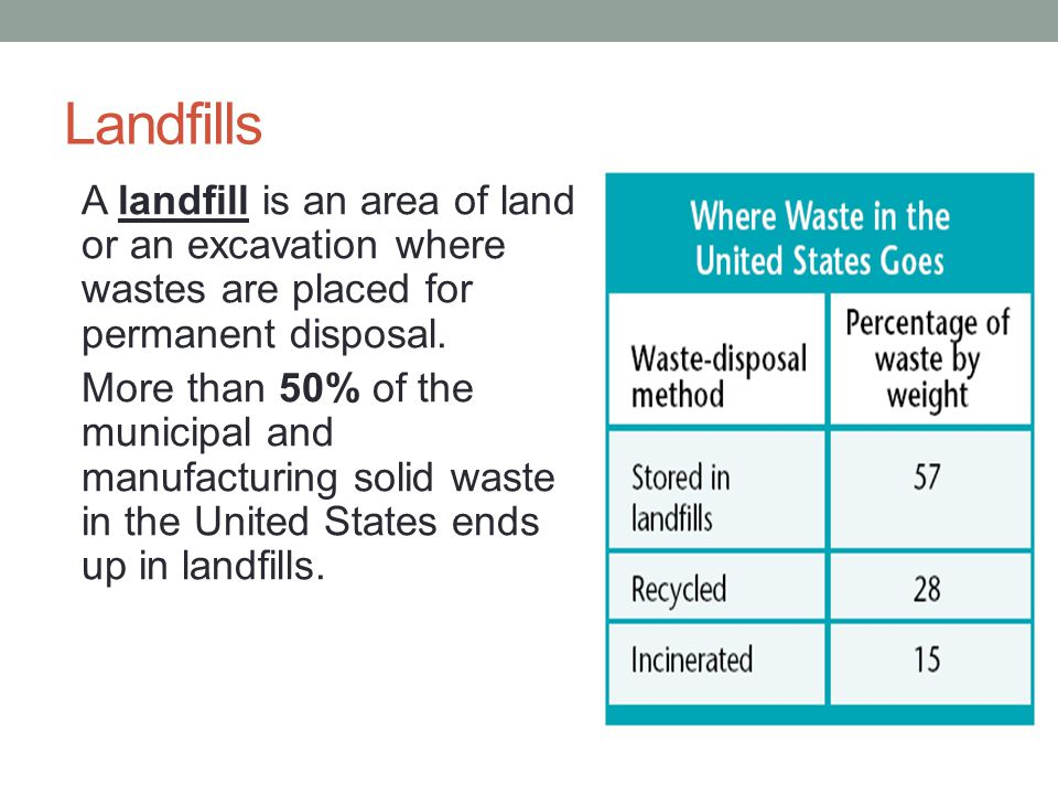 Landfills A landfill is an area of land or an excavation where wastes are placed for permanent disposal.