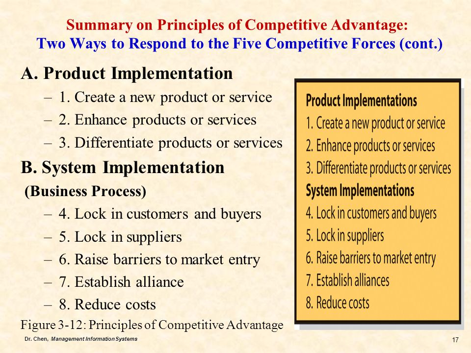 A. Product Implementation