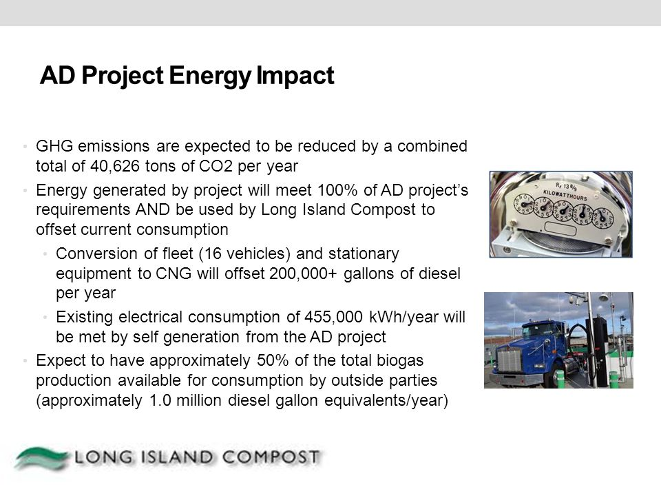 AD Project Energy Impact
