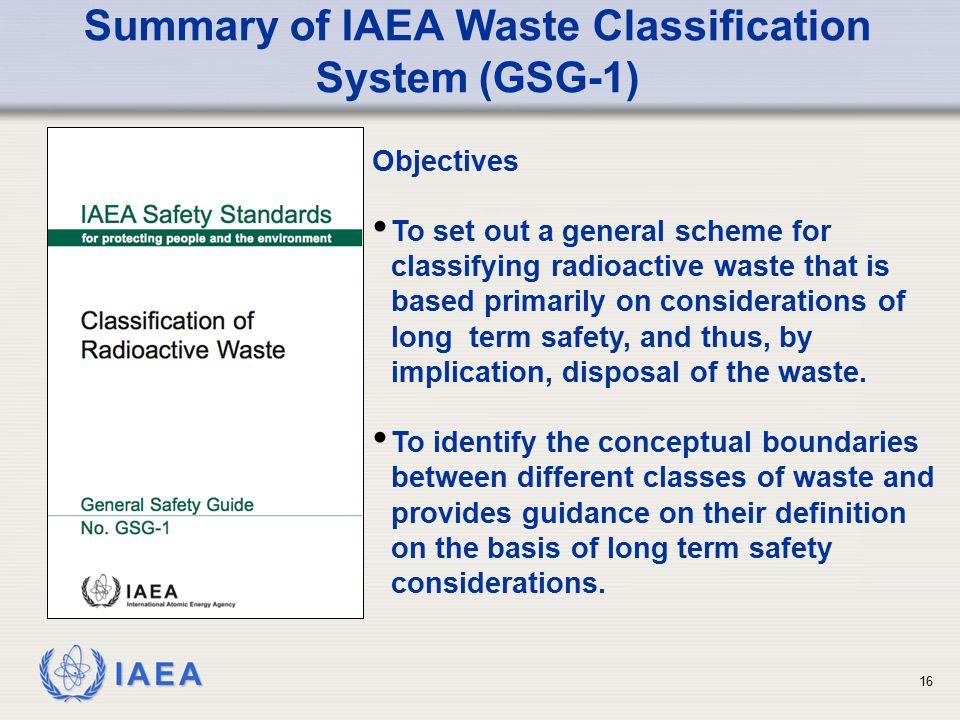 Summary of IAEA Waste Classification System (GSG-1)