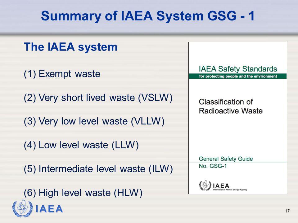 Summary of IAEA System GSG - 1