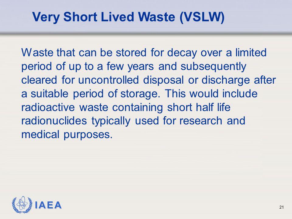Very Short Lived Waste (VSLW)