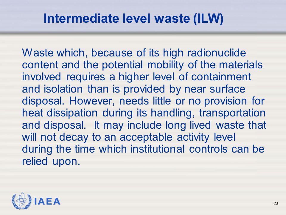 Intermediate level waste (ILW)