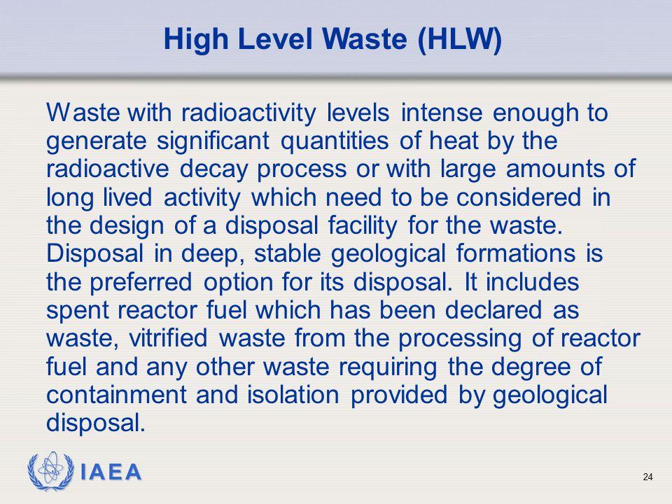 High Level Waste (HLW)