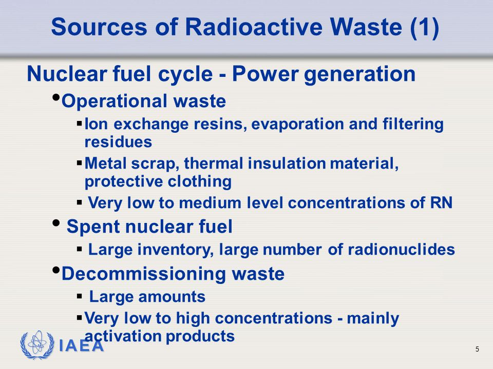 Sources of Radioactive Waste (1)