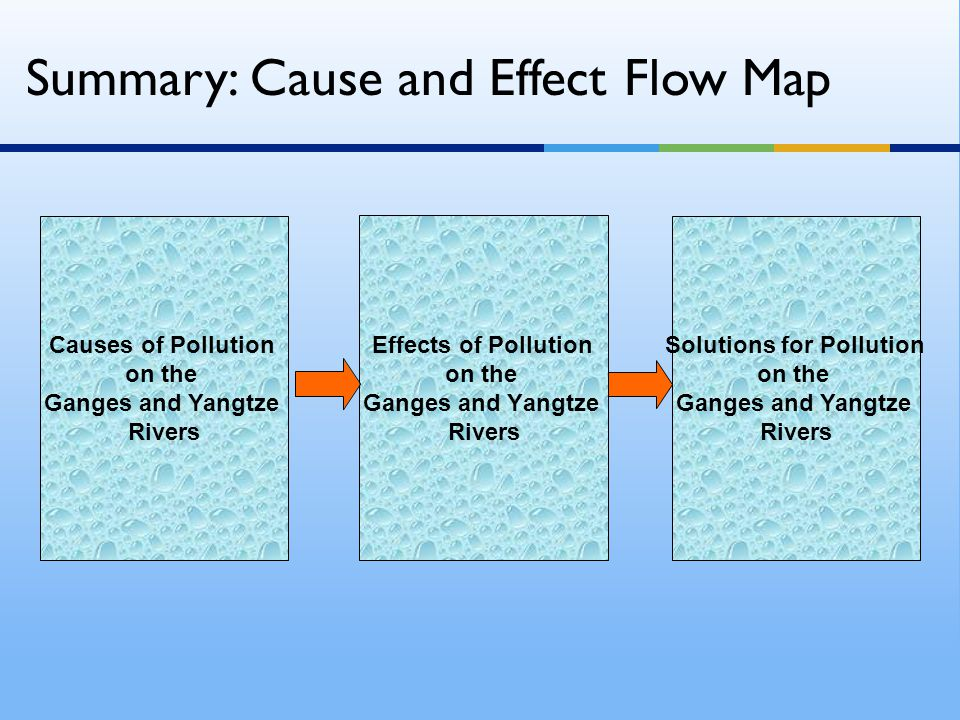Summary: Cause and Effect Flow Map