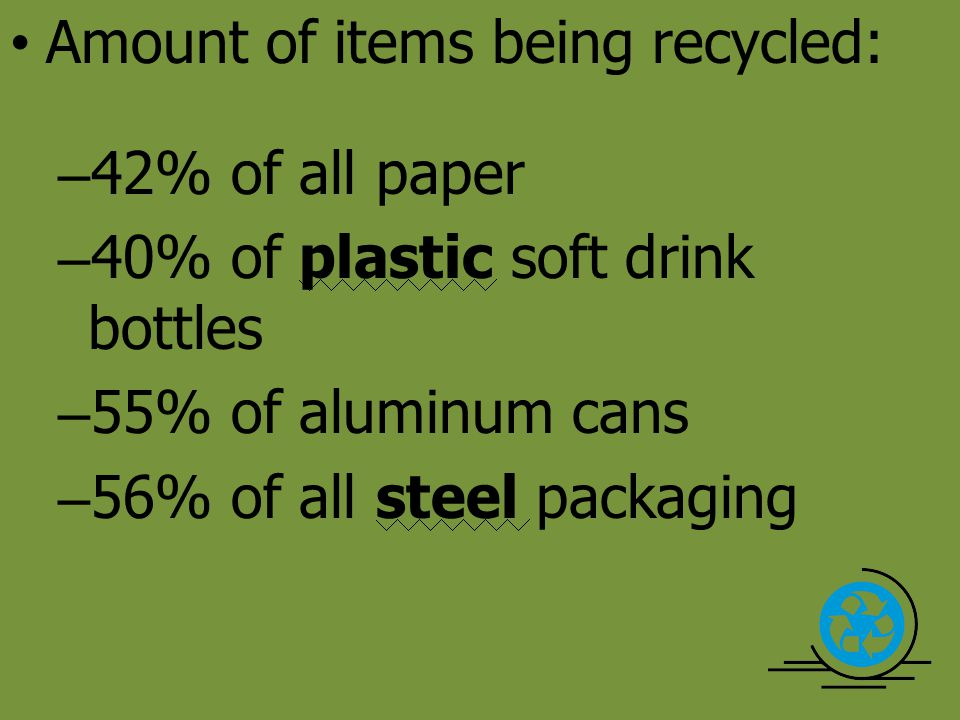 Amount of items being recycled: