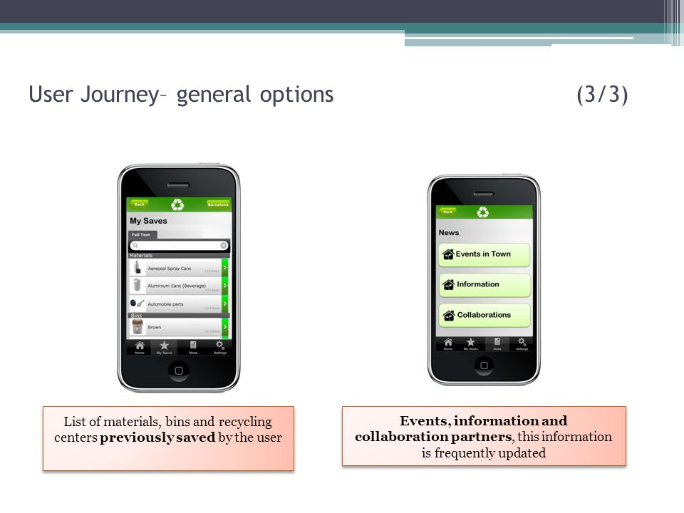 User Journey– general options (3/3)