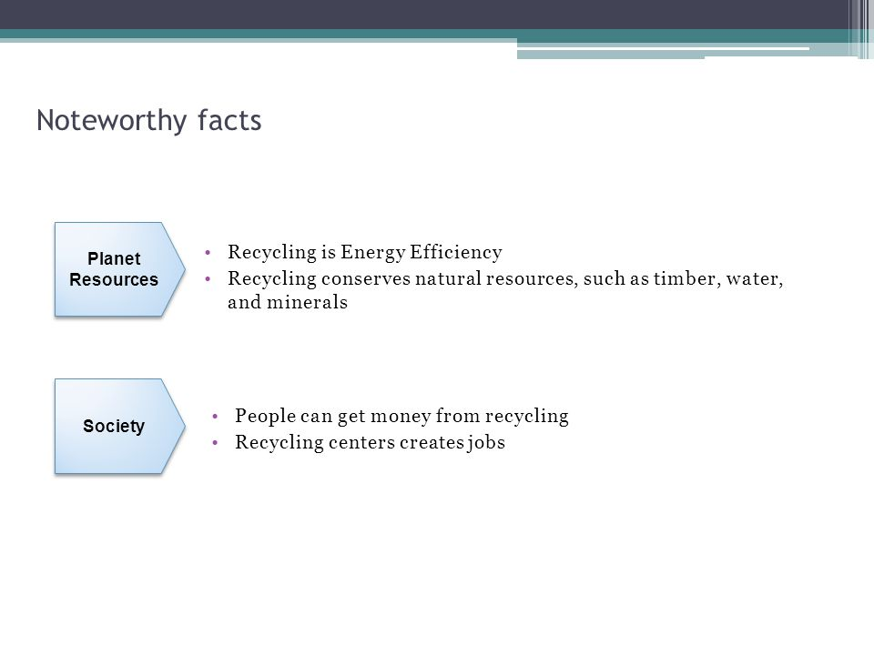 Noteworthy facts Recycling is Energy Efficiency