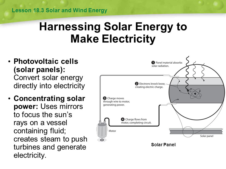 Harnessing Solar Energy to Make Electricity