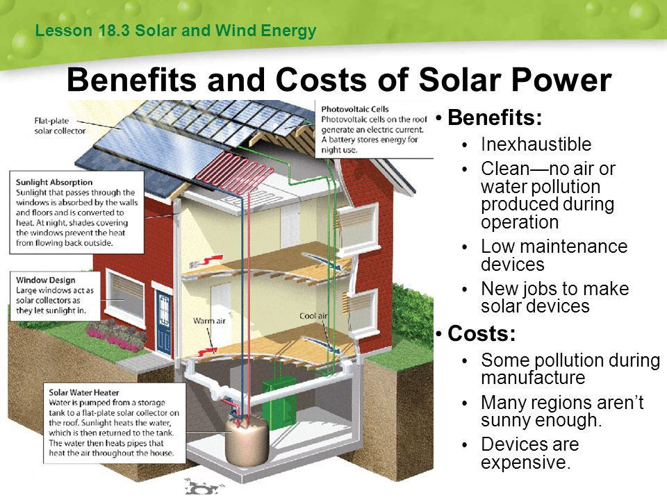 Benefits and Costs of Solar Power