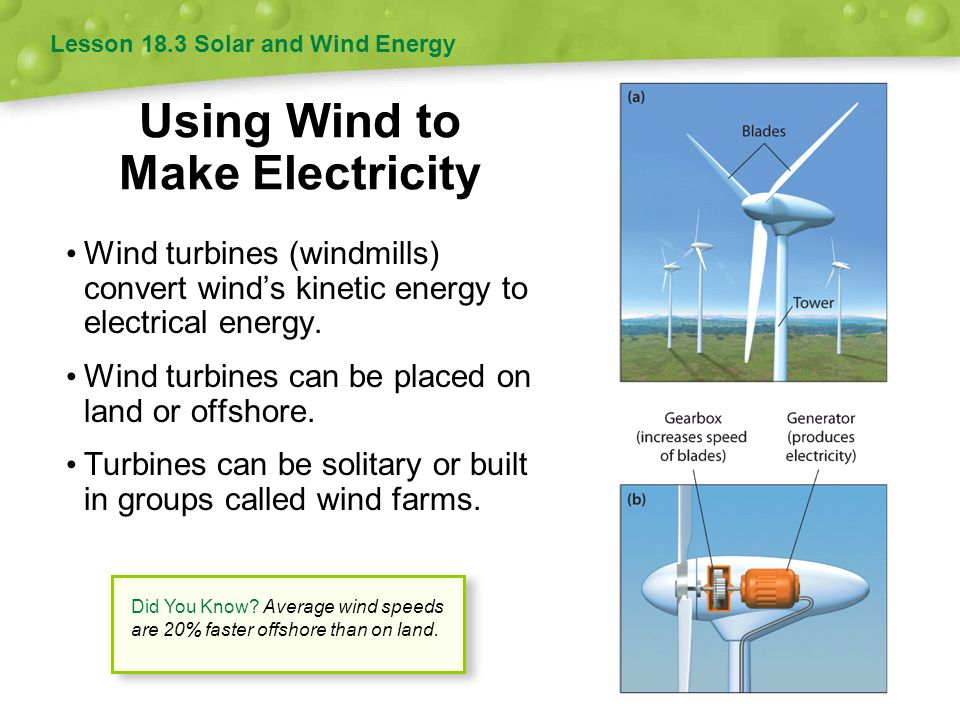 Using Wind to Make Electricity
