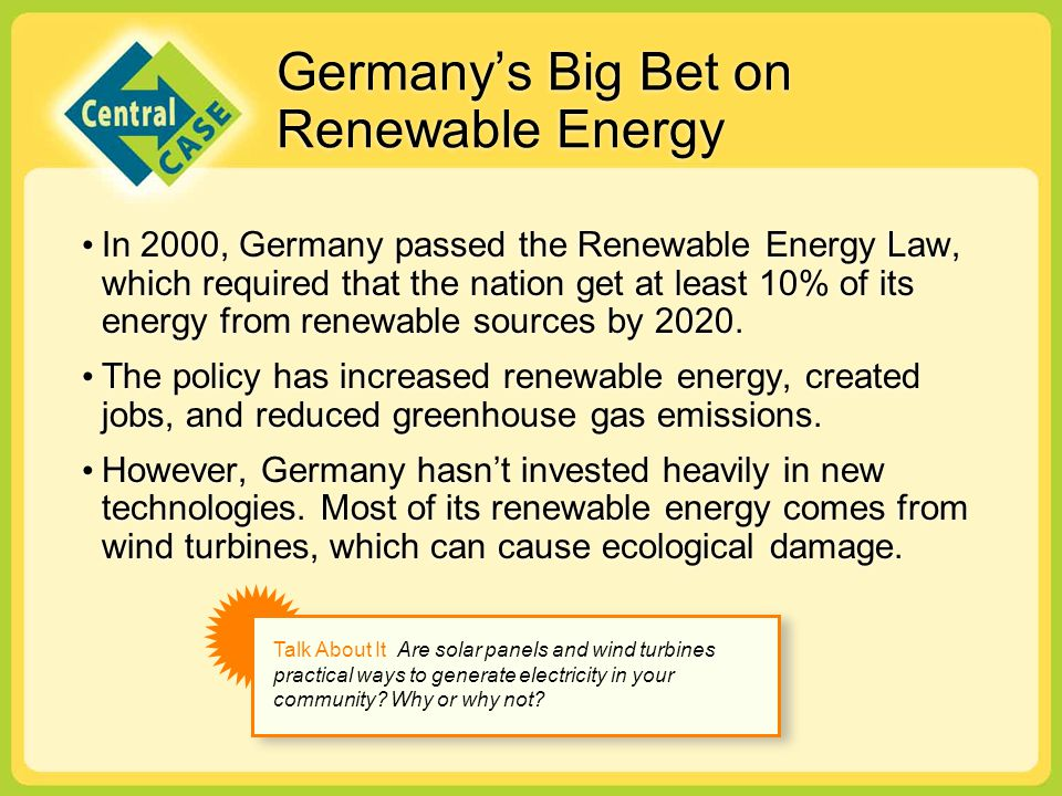 Germany's Big Bet on Renewable Energy