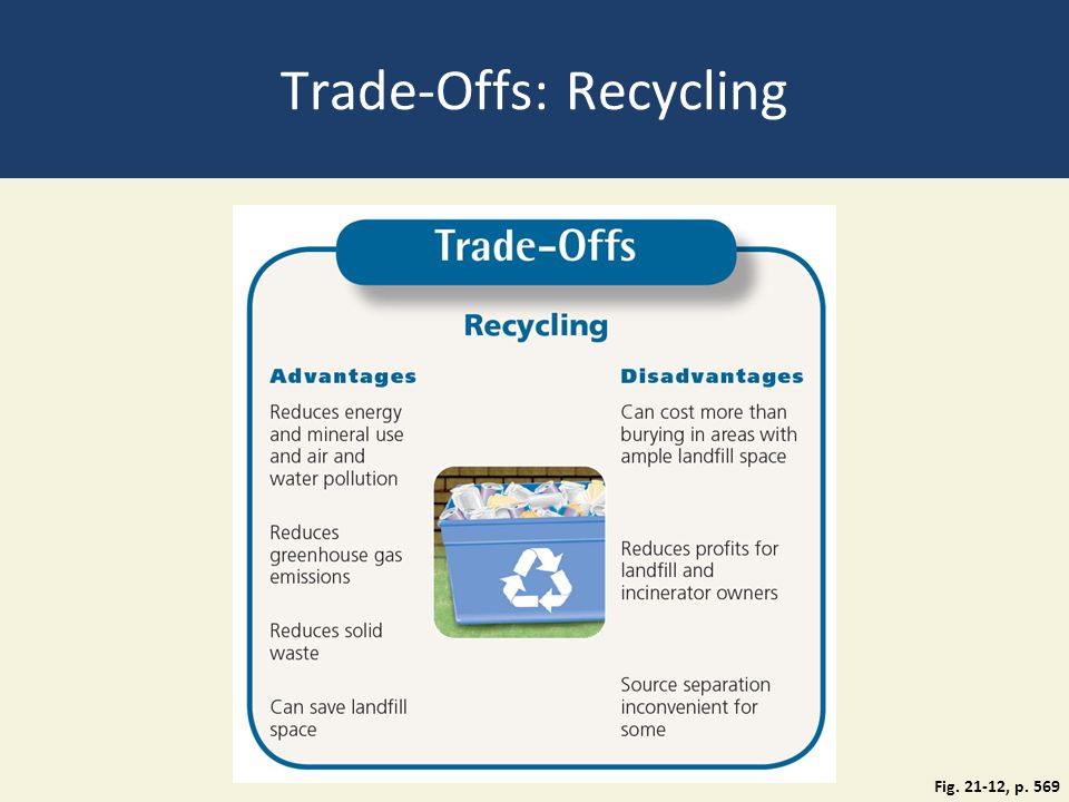 Trade-Offs: Recycling