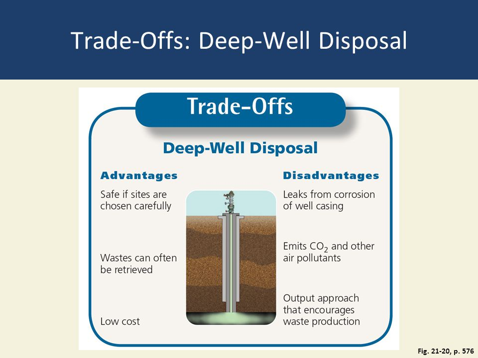 Trade-Offs: Deep-Well Disposal